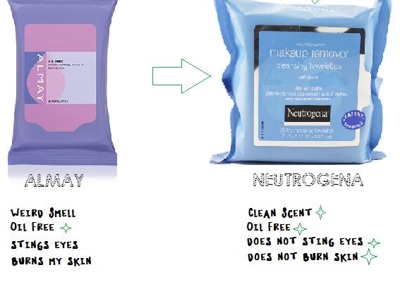 The Towelette Battle: Neutrogena Vs. Almay